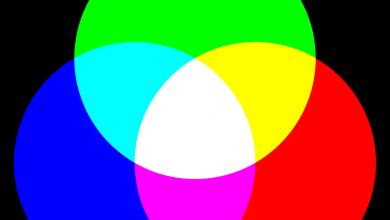 الألوان بالانجليزي