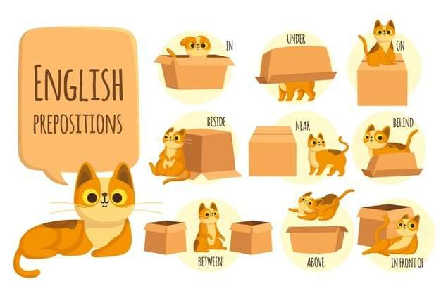 حروف الجر بالإنجليزي